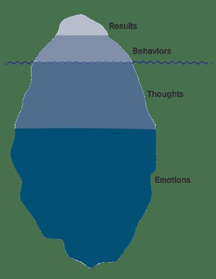 IcebergModel.png